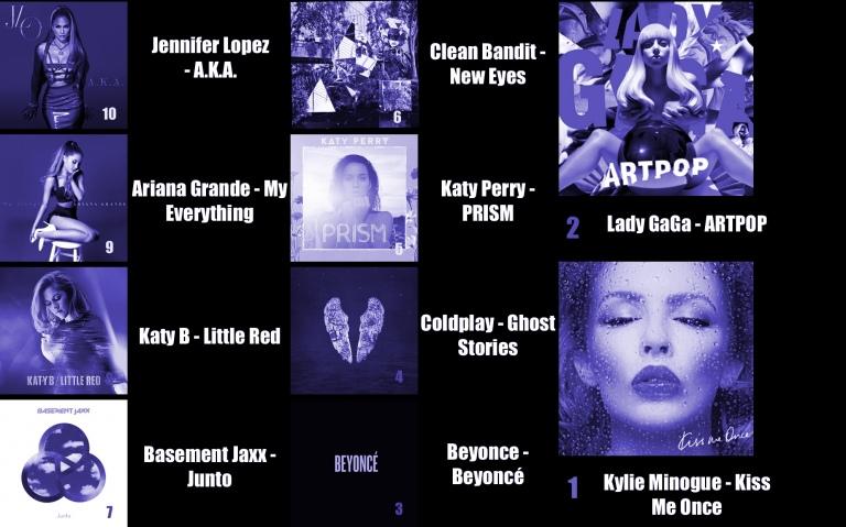 2014 albums