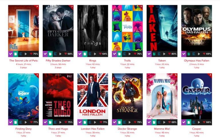 Movies - May 2017